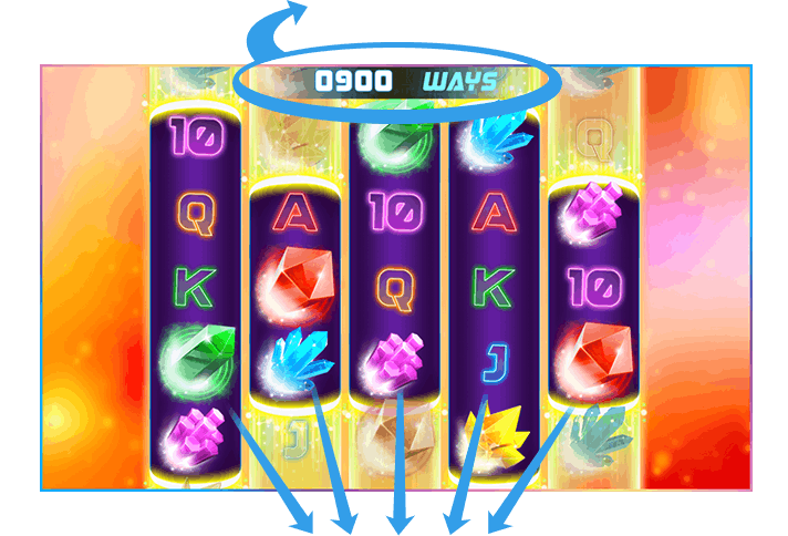 casino zone